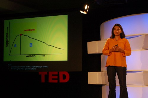 Pragnya at TED 2009