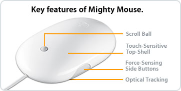 Mac Mighty Mouse!